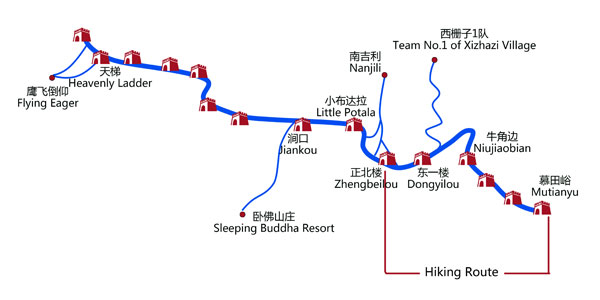 map of jiankou to mutianyu